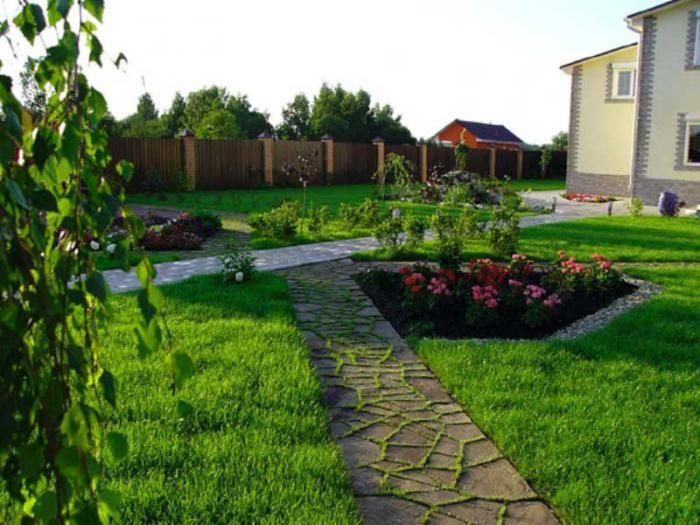 Ландшафтный дизайн частного двора своими руками фото